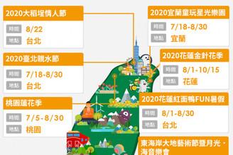 【八月旅遊活動月曆】全台八月份活動總整理